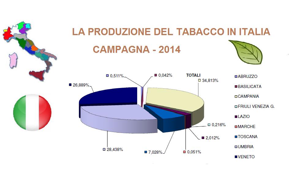 PROD-ITALIA-2014-2