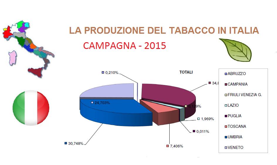 PROD-ITALIA-2015