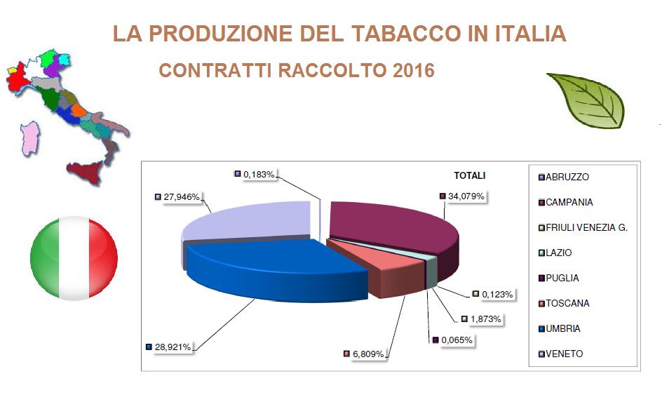 PROD-ITALIA-2016