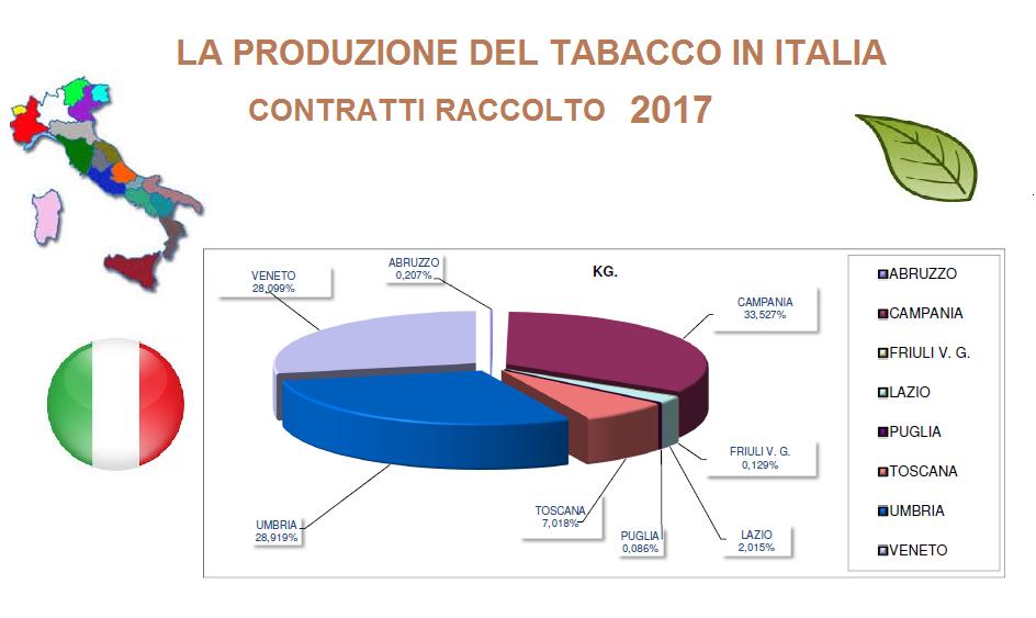 prod-italia-2017