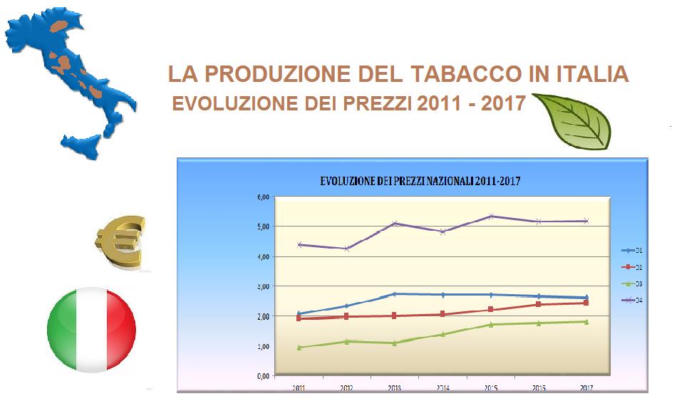 prezzi_2011-2017-def