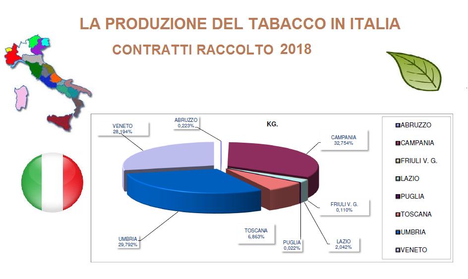 prod-italia-2018