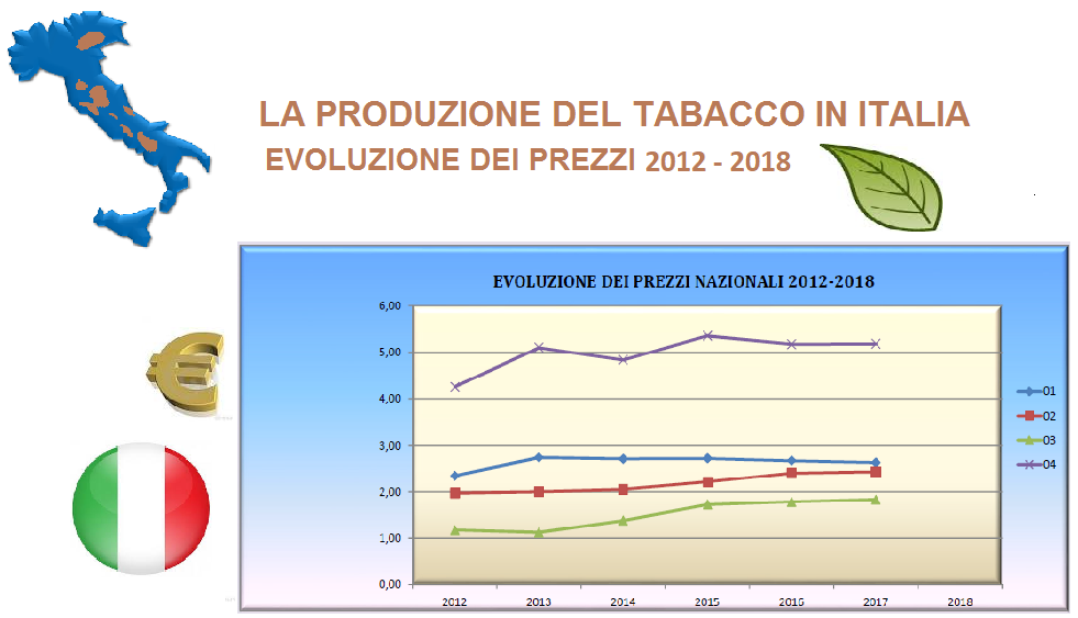 prezzi_2012-2018-def