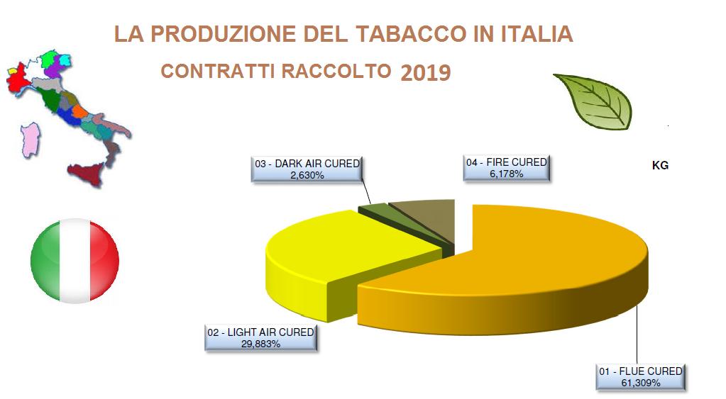 prod-italia-2019