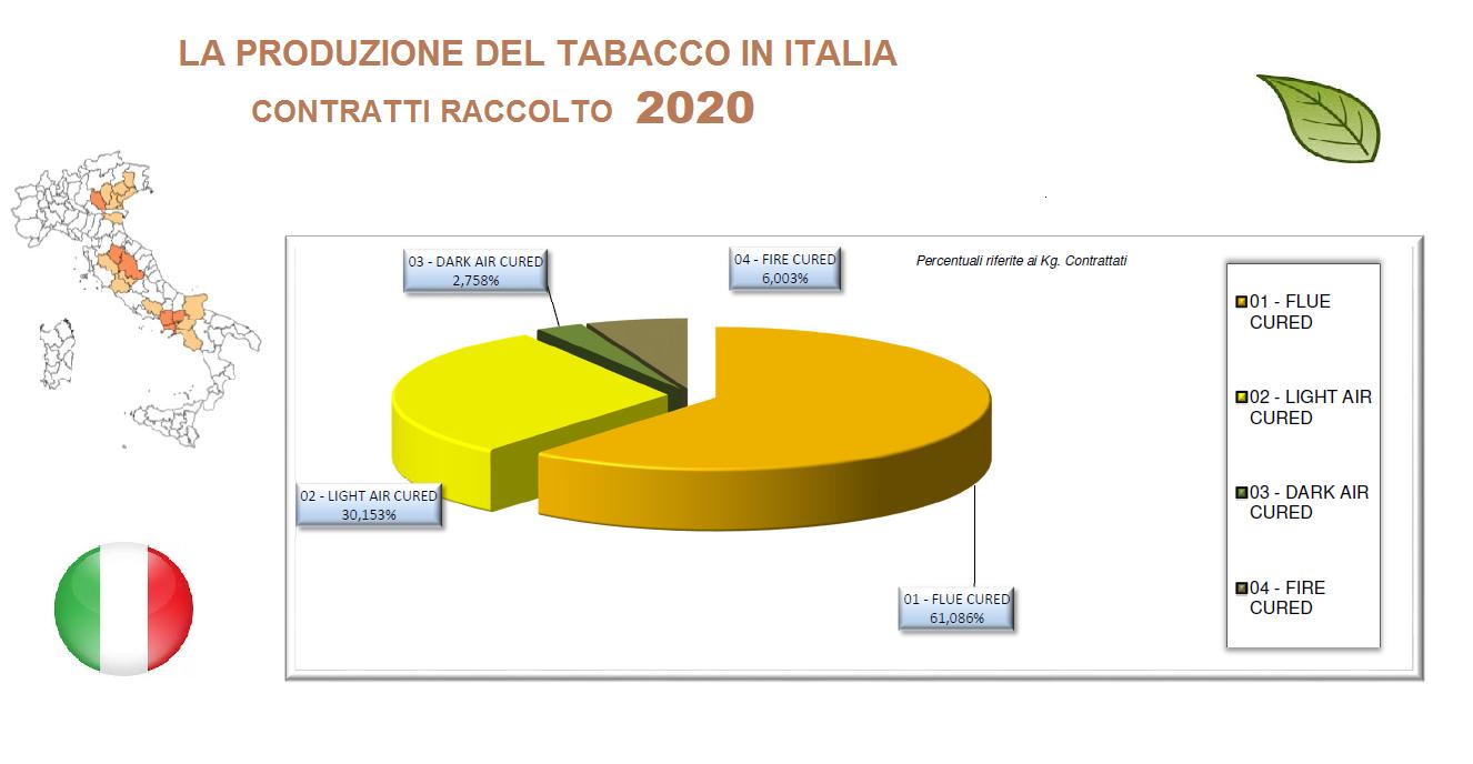 prod-italia-2020