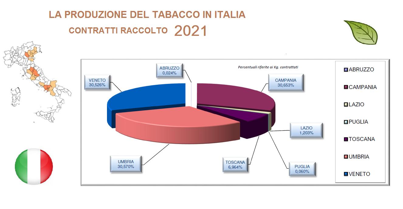 prod-italia-2021